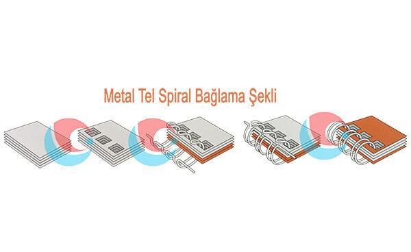 2-MÜHLEN-TD-12-METAL-TEL-SPIRAL-CİLTLEME-MAKİNESİ-k