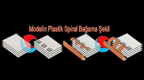 Mühlen Ciltleme Makineleri Spiral Bağlama Şekli-ana