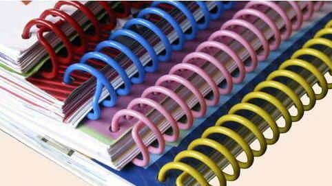 Mühlen PD 15 Spiral Ciltleme Makinesi-Spiral Tel Bağlama Şekli