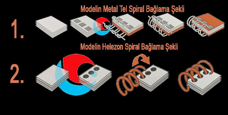 ikili-spiral-baglama-sekli