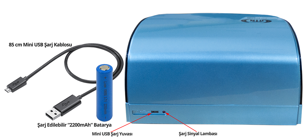 HTM Violet Sweet Bataryalı Sahte Para Kontrol Cihazı Mor Işık 3